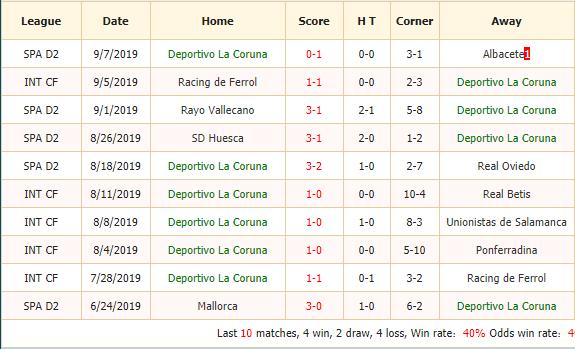 Nhan-dinh-keo-bong-da-Deportivo-La-Coruna-vs-Numancia-2