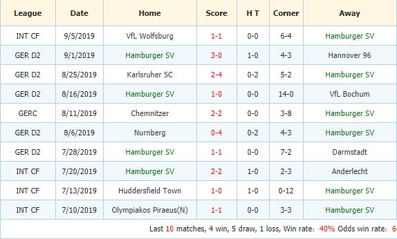 Nhan-dinh-keo-bong-da-FC-St.-Pauli-vs-Hamburger-SV-3