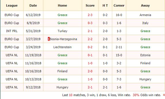 Nhan-dinh-keo-bong-da-Hy-Lạp-vs-Liechtenstein-2