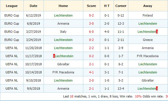 Nhan-dinh-keo-bong-da-Hy-Lạp-vs-Liechtenstein-3