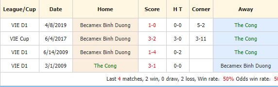 Nhan-dinh-keo-bong-da-Viettel-vs-Becamex-Binh-Duong-4