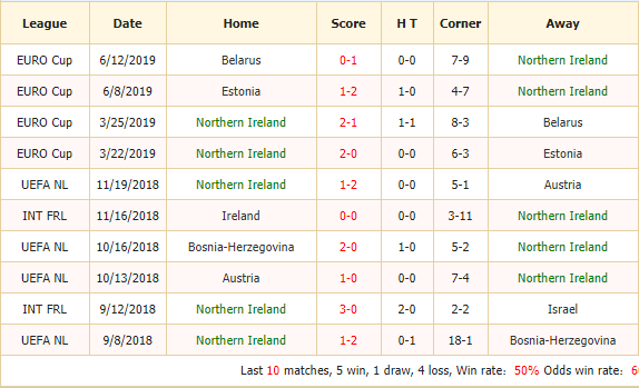 Soi-keo-bong-da-Bắc-Ireland-vs-Đức-2