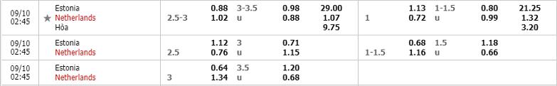 Soi-keo-bong-da-Estonia-vs-Hà-Lan-1