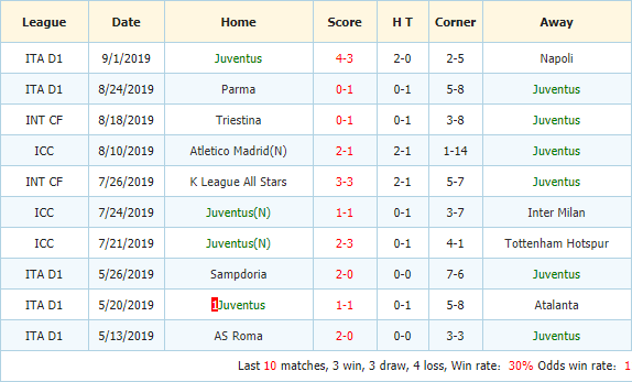 Soi-keo-bong-da-Fiorentina-vs-Juventus-3