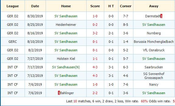 Soi-keo-bong-da-Karlsruher-SC-vs-SV-Sandhausen-3