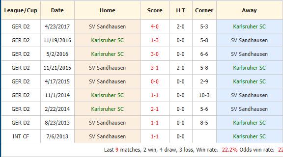 Soi-keo-bong-da-Karlsruher-SC-vs-SV-Sandhausen-4