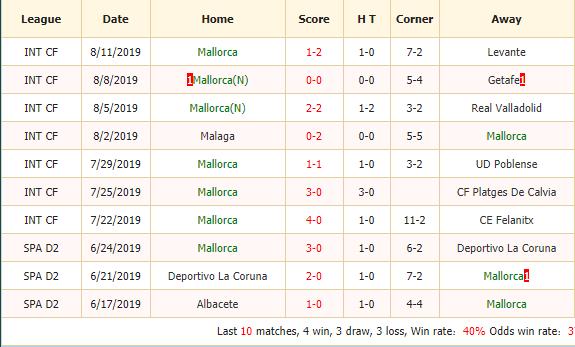 Soi-keo-bong-da-Mallorca-vs-Athletic-Club-2