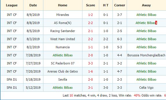 Soi-keo-bong-da-Mallorca-vs-Athletic-Club-3