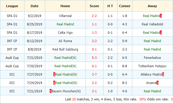 Soi-keo-bong-da-Paris-Saint-Germain-vs-Real-Madrid-3