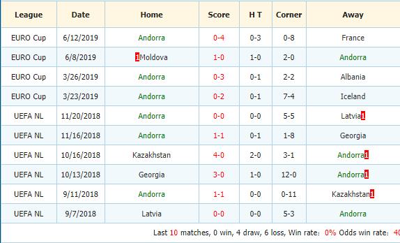 Soi-keo-bong-da-Pháp-vs-Andorra-3