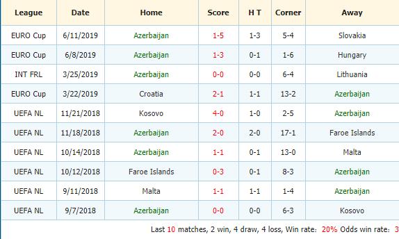 Soi-keo-bong-da-Wales-vs-Azerbaijan-3