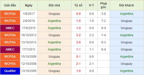 argentina vs uruguay - photo #17