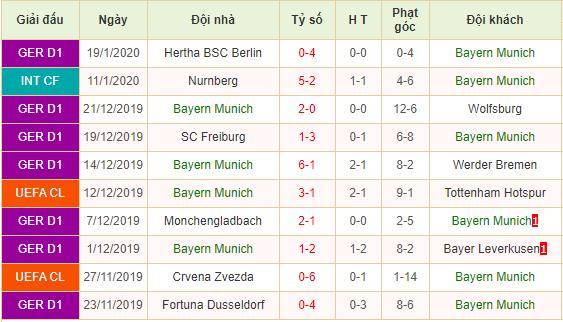 Nhan-dinh-keo-bong-da-FSV-Mainz-05-vs-Bayern-Munich-3