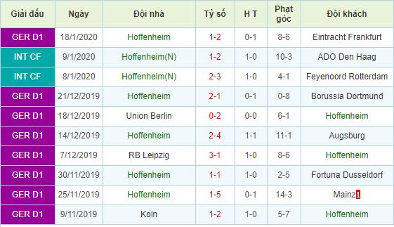 Soi-keo-bong-da-1899-Hoffenheim-vs-Bayer-Leverkusen-2