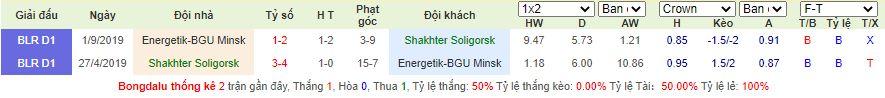 Shakhter Soligorsk vs FC Energetik-Bgu Minsk