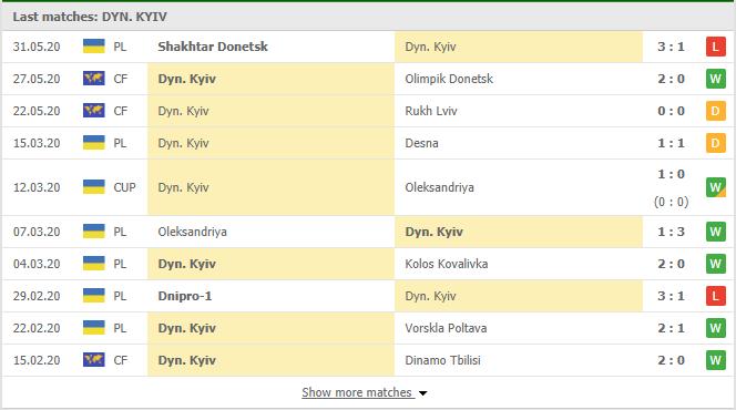 Soi-keo-bong-da-Dynamo-Kyiv-vs-FC-Oleksandriya-2