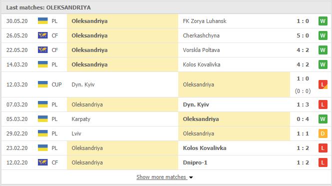 Soi-keo-bong-da-Dynamo-Kyiv-vs-FC-Oleksandriya-3