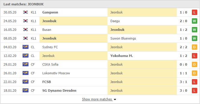 Soi-keo-bong-da-FC-Seoul-vs-Jeonbuk-Motors-3