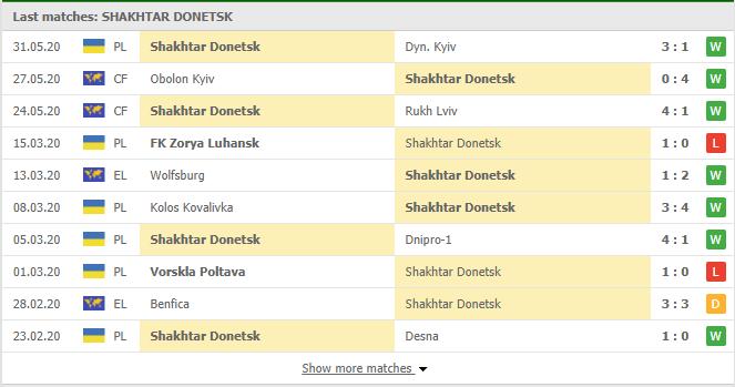 Soi-keo-bong-da-Shakhtar-Donetsk-Desna-Chernihiv-2