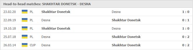 Soi-keo-bong-da-Shakhtar-Donetsk-Desna-Chernihiv-4