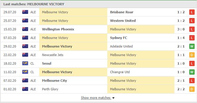 Nhan-dinh-keo-bong-da-Melbourne-Victory-vs-Central-Coast-Mariners-FC-2