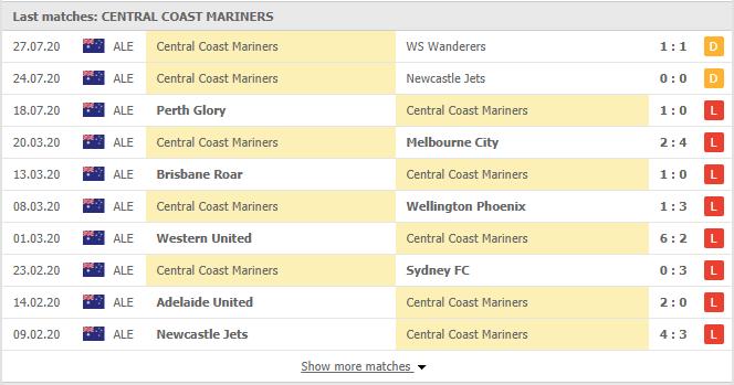 Nhan-dinh-keo-bong-da-Melbourne-Victory-vs-Central-Coast-Mariners-FC-3