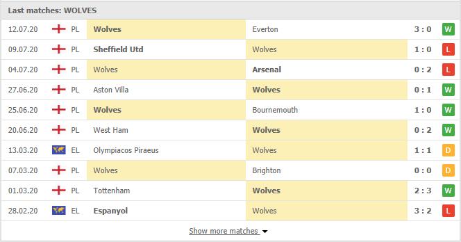 Soi-keo-bong-da-Burnley-vs-Wolves-3