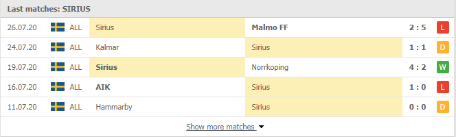 Nhan-dinh-keo-bong-da-IF-Elfsborg-vs-Sirius-3