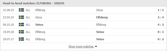 Nhan-dinh-keo-bong-da-IF-Elfsborg-vs-Sirius-4