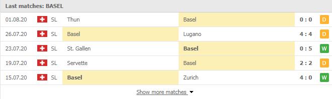 Soi-keo-bong-da-FC-Basel-1893-vs-FC-Luzern-2