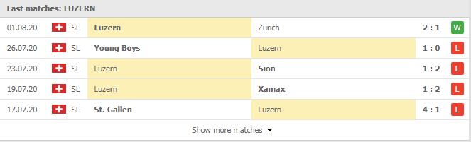 Soi-keo-bong-da-FC-Basel-1893-vs-FC-Luzern-3
