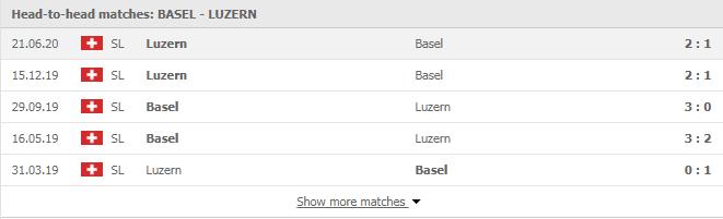 Soi-keo-bong-da-FC-Basel-1893-vs-FC-Luzern-4