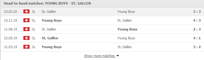Soi-keo-bong-da-Young-Boys-vs-FC-St.-Gallen-4